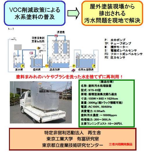 水性塗料排水処理装置